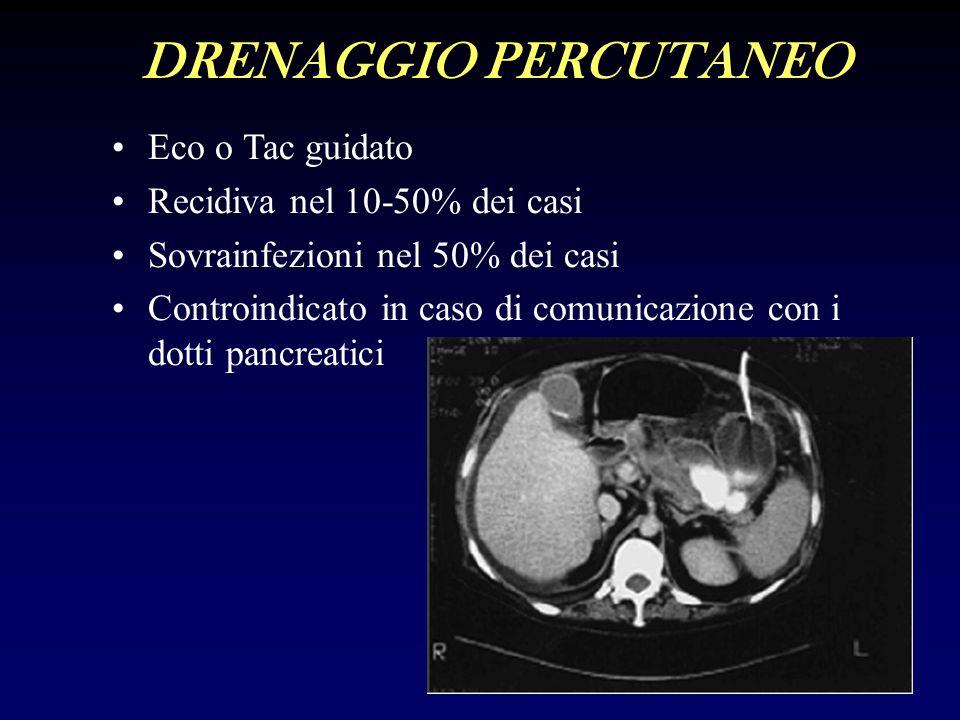 DRENAGGIO PERCUTANEO Eco o Tac guidato Recidiva nel 10-50% dei casi