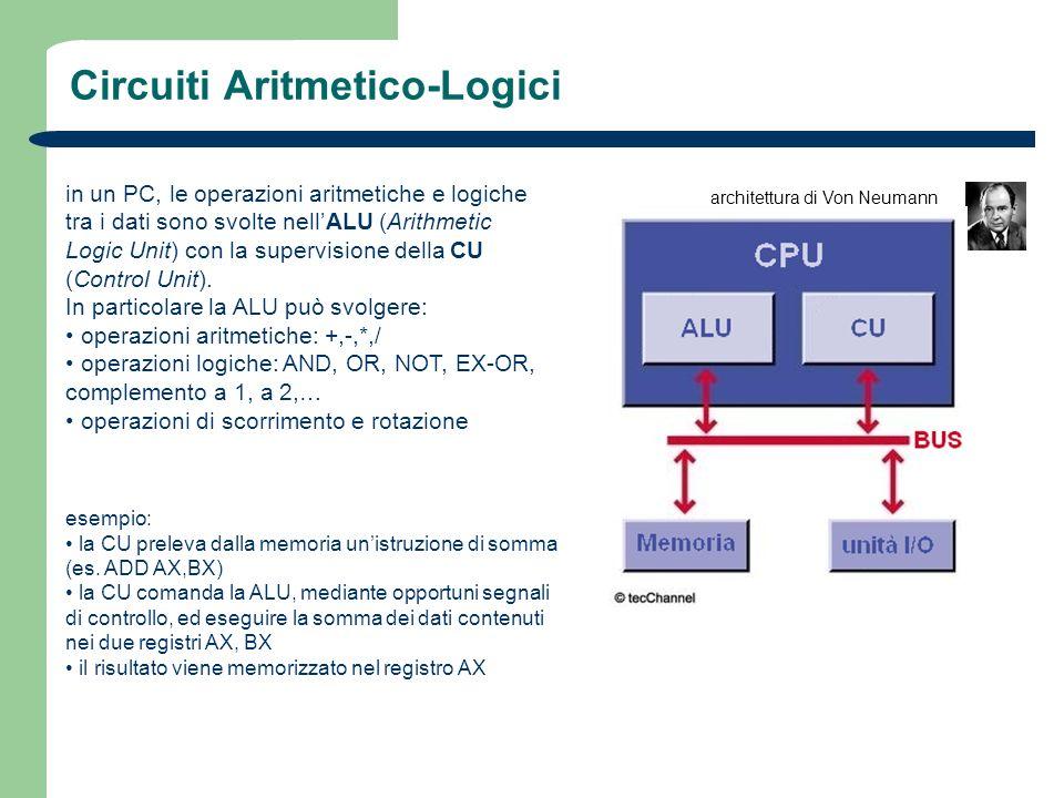 Circuiti Aritmetico-Logici