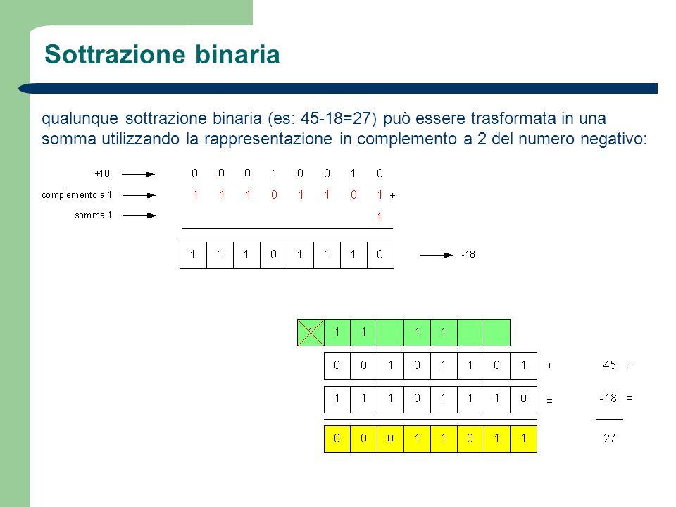 Sottrazione binaria