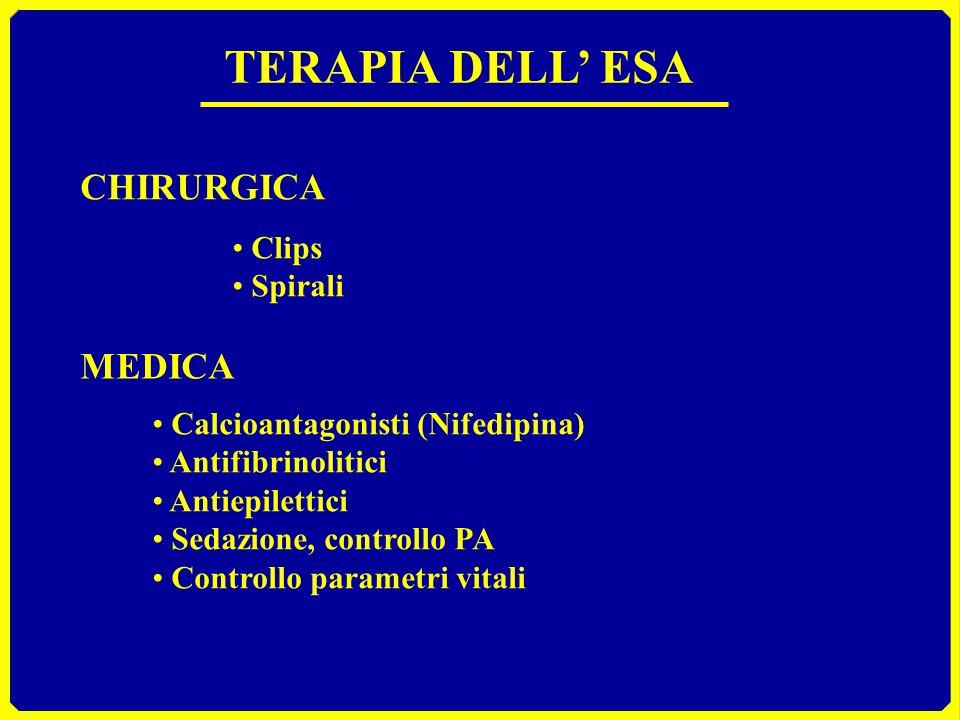 TERAPIA DELL' ESA CHIRURGICA MEDICA Clips Spirali