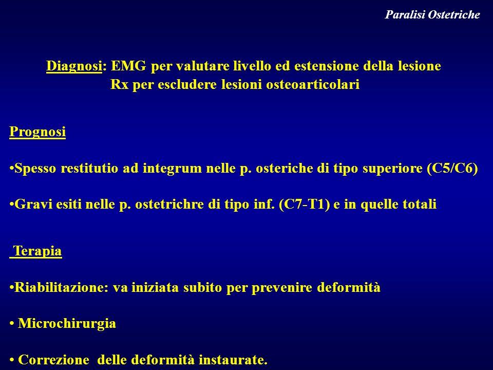 Diagnosi: EMG per valutare livello ed estensione della lesione