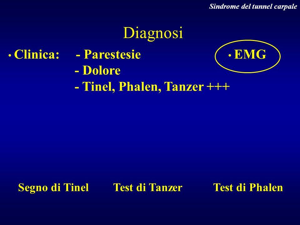 Diagnosi - Dolore - Tinel, Phalen, Tanzer +++ Segno di Tinel