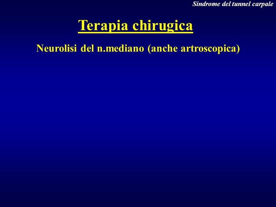 Neurolisi del n.mediano (anche artroscopica)