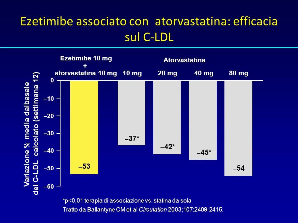 Ezetimibe associato con atorvastatina: efficacia sul C-LDL
