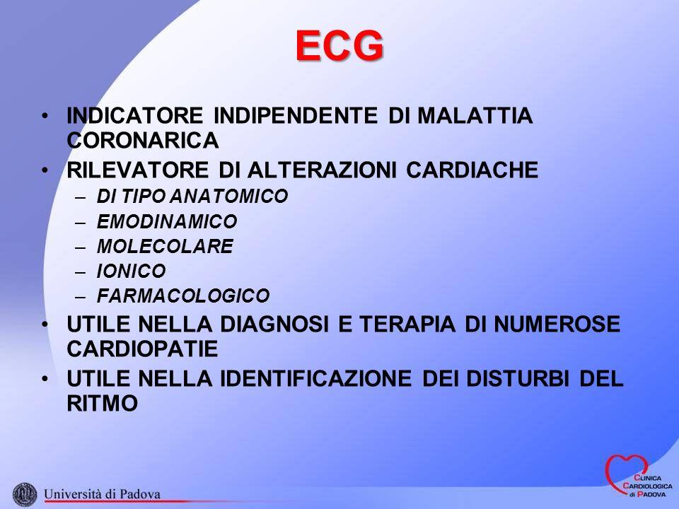 ECG INDICATORE INDIPENDENTE DI MALATTIA CORONARICA