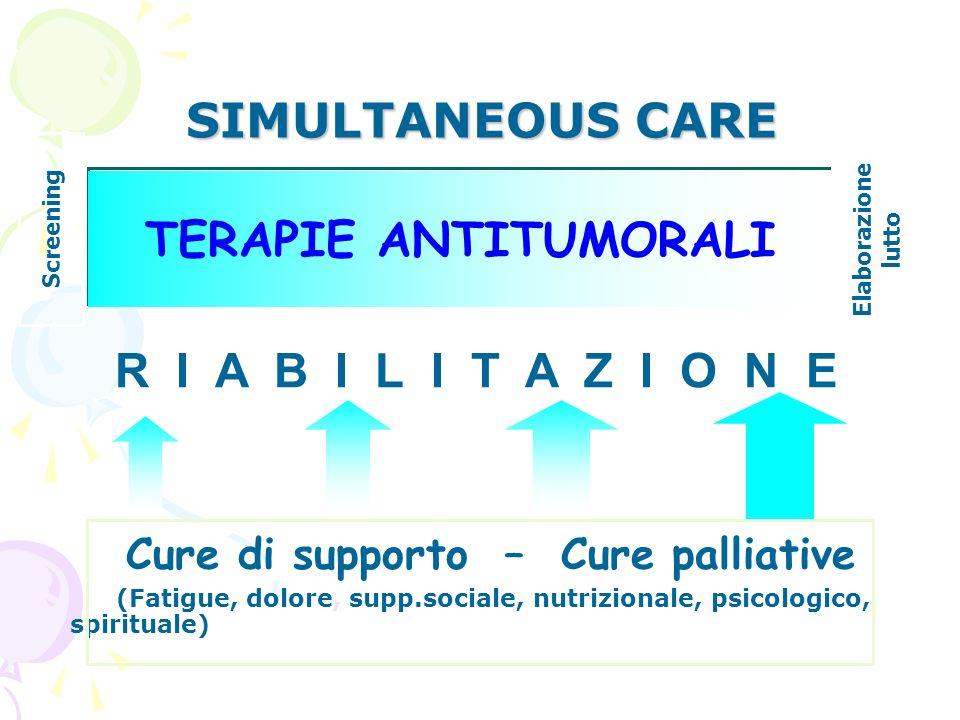 SIMULTANEOUS CARE TERAPIE ANTITUMORALI R I A B I L I T A Z I O N E