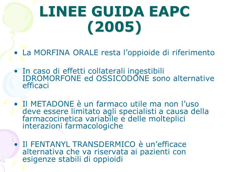 LINEE GUIDA EAPC (2005) La MORFINA ORALE resta l'oppioide di riferimento.