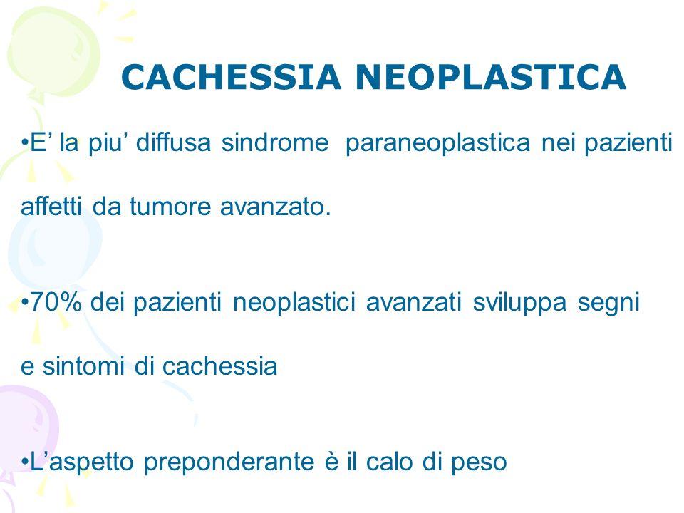 CACHESSIA NEOPLASTICA