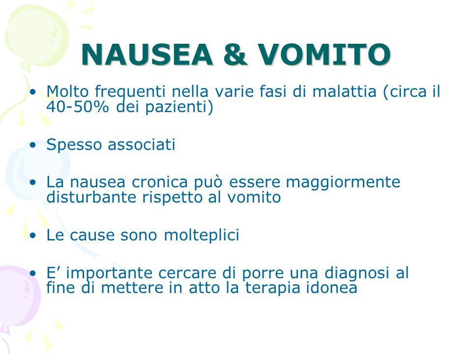 NAUSEA & VOMITO Molto frequenti nella varie fasi di malattia (circa il 40-50% dei pazienti) Spesso associati.