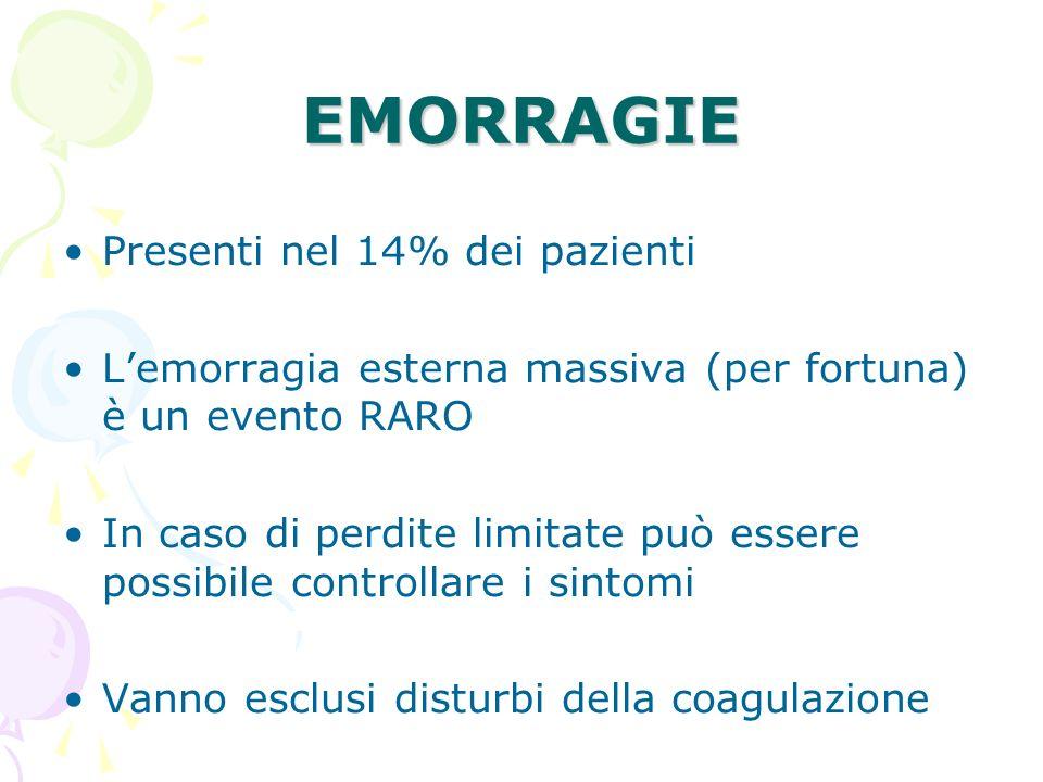 EMORRAGIE Presenti nel 14% dei pazienti