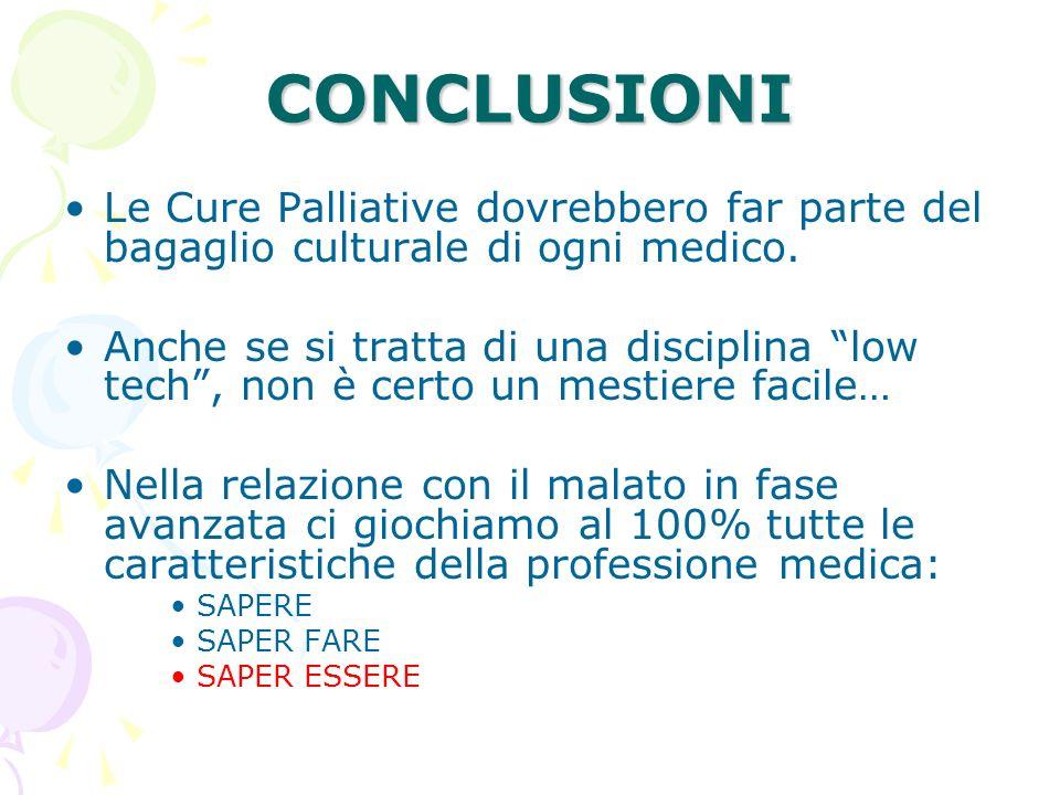 CONCLUSIONI Le Cure Palliative dovrebbero far parte del bagaglio culturale di ogni medico.
