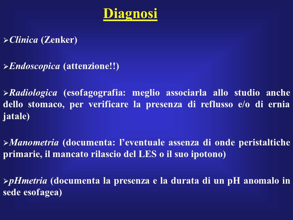 Diagnosi Clinica (Zenker) Endoscopica (attenzione!!)
