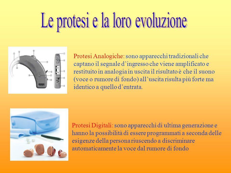 Le protesi e la loro evoluzione