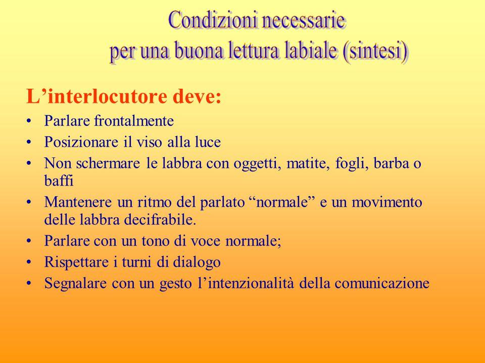 Condizioni necessarie per una buona lettura labiale (sintesi)