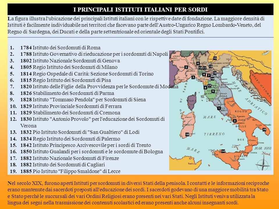 I PRINCIPALI ISTITUTI ITALIANI PER SORDI