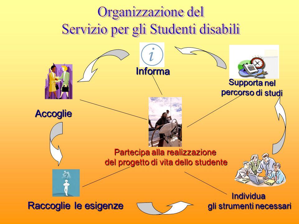 Servizio per gli Studenti disabili