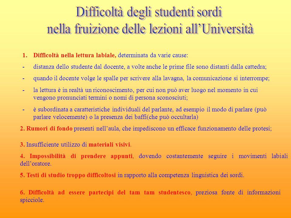 Difficoltà degli studenti sordi