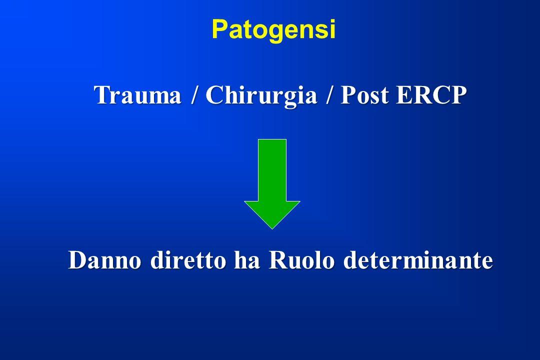 Trauma / Chirurgia / Post ERCP Danno diretto ha Ruolo determinante