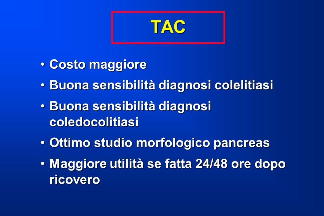 TAC Costo maggiore Buona sensibilità diagnosi colelitiasi