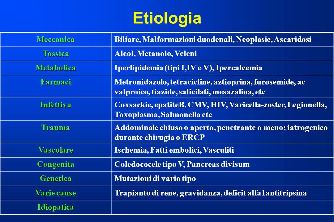 Etiologia Meccanica. Biliare, Malformazioni duodenali, Neoplasie, Ascaridosi. Tossica. Alcol, Metanolo, Veleni.