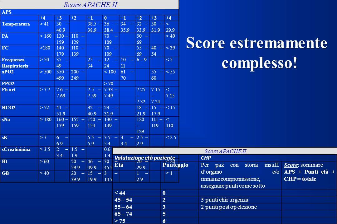 Score estremamente complesso!