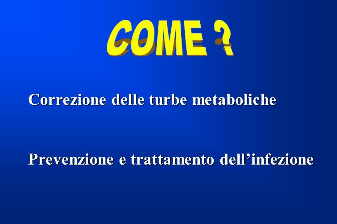 COME Correzione delle turbe metaboliche Prevenzione e trattamento dell'infezione