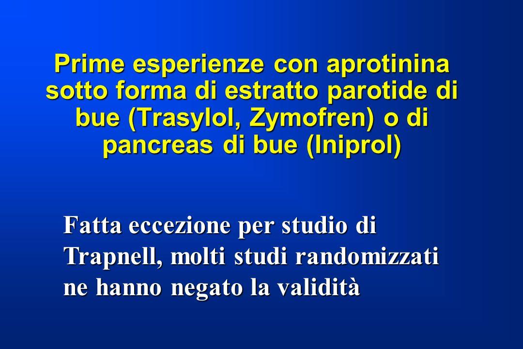 Prime esperienze con aprotinina sotto forma di estratto parotide di bue (Trasylol, Zymofren) o di pancreas di bue (Iniprol)