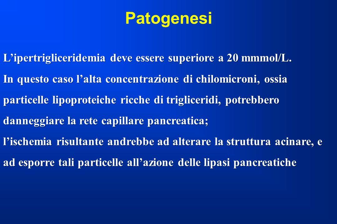 Patogenesi L'ipertrigliceridemia deve essere superiore a 20 mmmol/L.