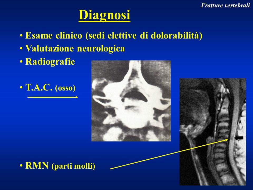Diagnosi Esame clinico (sedi elettive di dolorabilità)