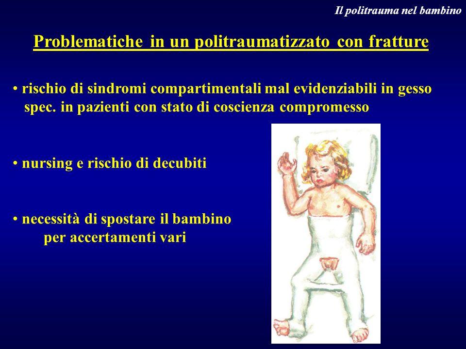 Problematiche in un politraumatizzato con fratture