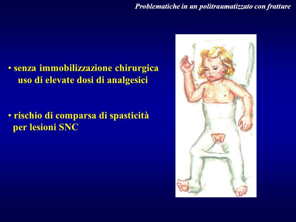 senza immobilizzazione chirurgica uso di elevate dosi di analgesici