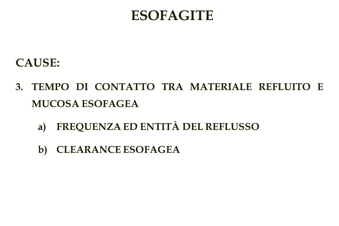 ESOFAGITE CAUSE: TEMPO DI CONTATTO TRA MATERIALE REFLUITO E MUCOSA ESOFAGEA. FREQUENZA ED ENTITÀ DEL REFLUSSO.