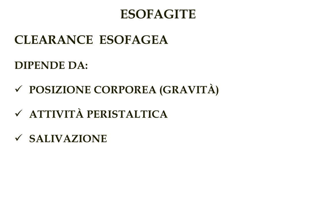 ESOFAGITE CLEARANCE ESOFAGEA DIPENDE DA: POSIZIONE CORPOREA (GRAVITÀ)