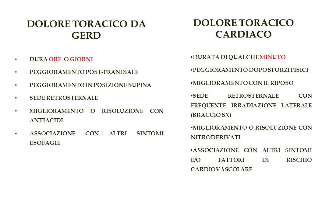 DOLORE TORACICO DA GERD