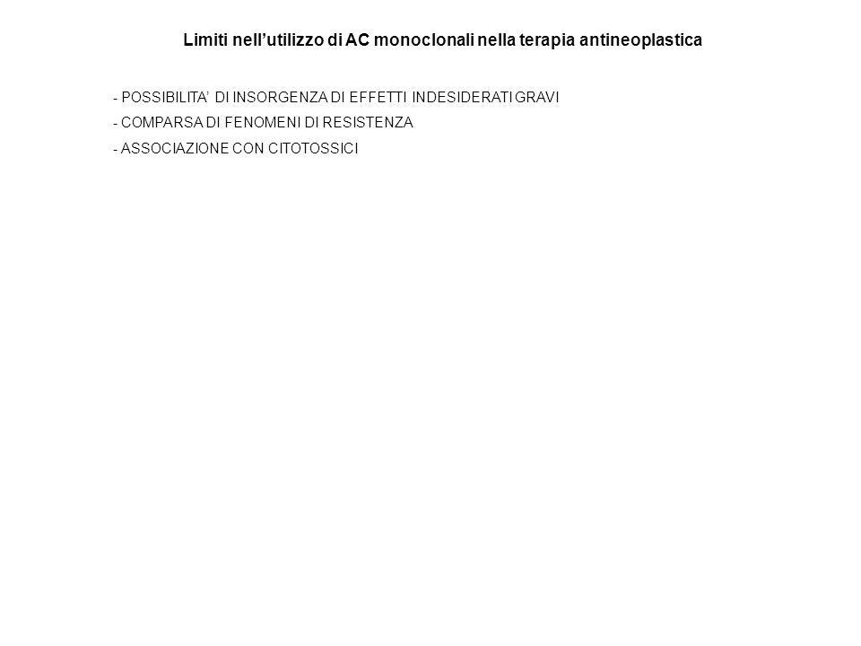 Limiti nell'utilizzo di AC monoclonali nella terapia antineoplastica