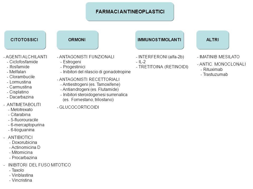 FARMACI ANTINEOPLASTICI
