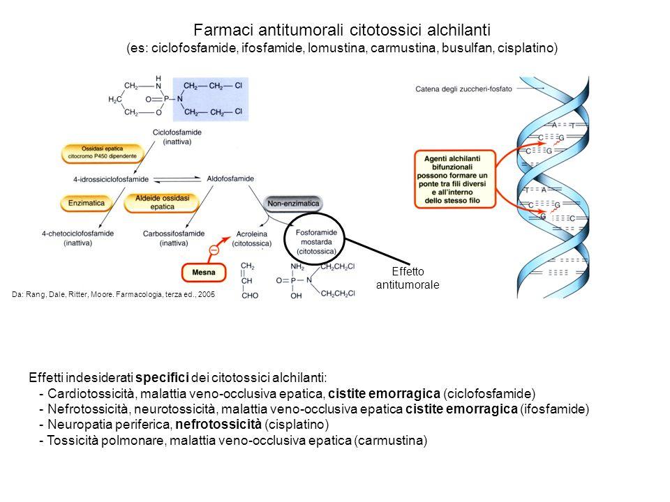 Farmaci antitumorali citotossici alchilanti (es: ciclofosfamide, ifosfamide, lomustina, carmustina, busulfan, cisplatino)