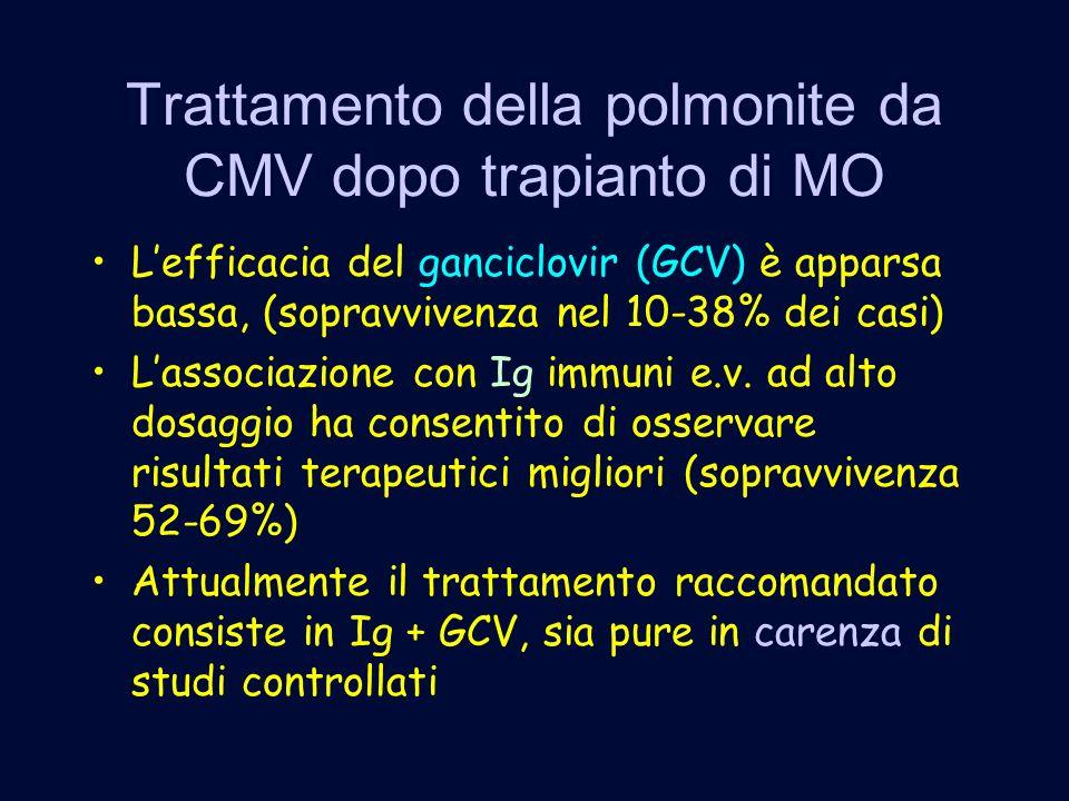 Trattamento della polmonite da CMV dopo trapianto di MO