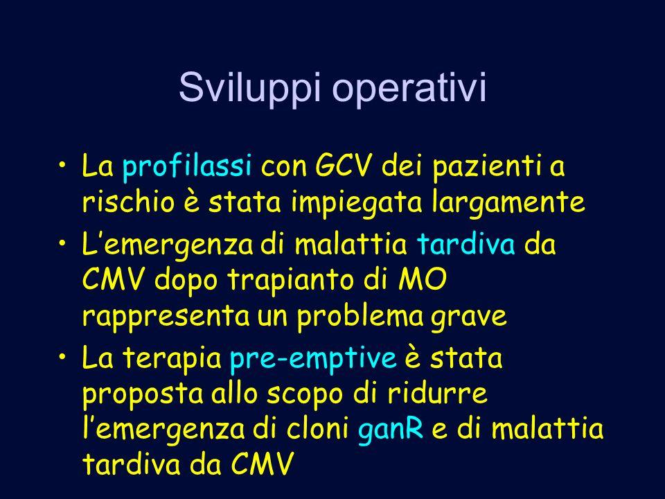 Sviluppi operativi La profilassi con GCV dei pazienti a rischio è stata impiegata largamente.