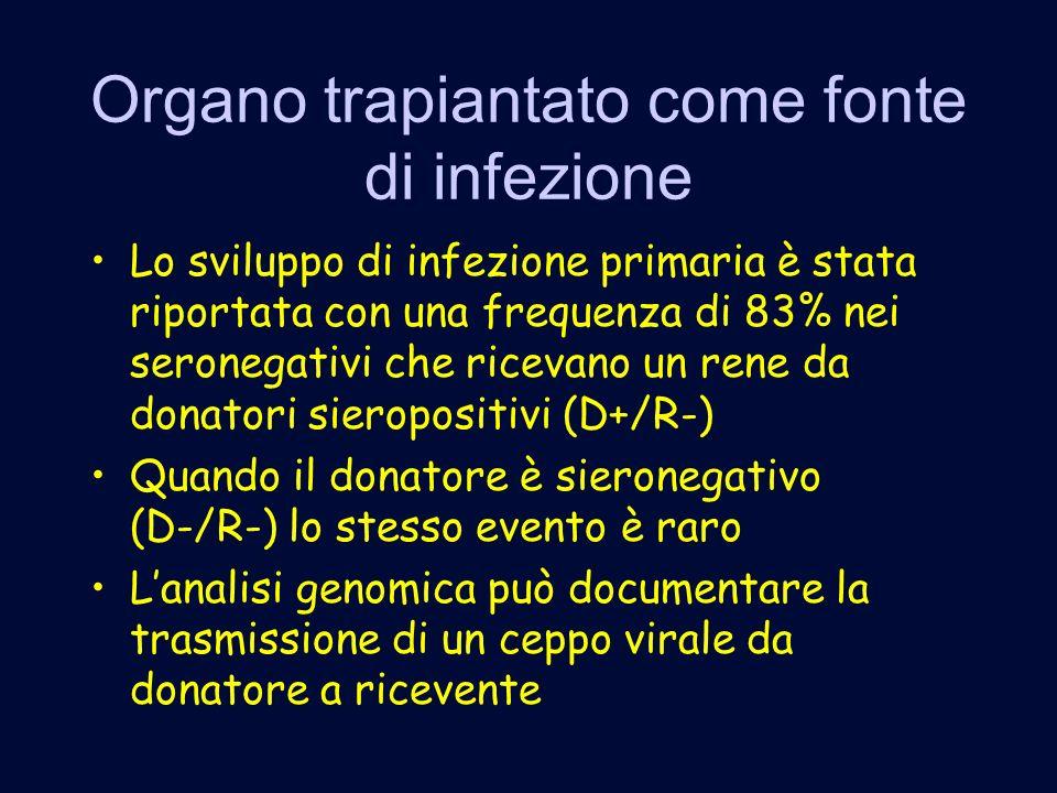 Organo trapiantato come fonte di infezione