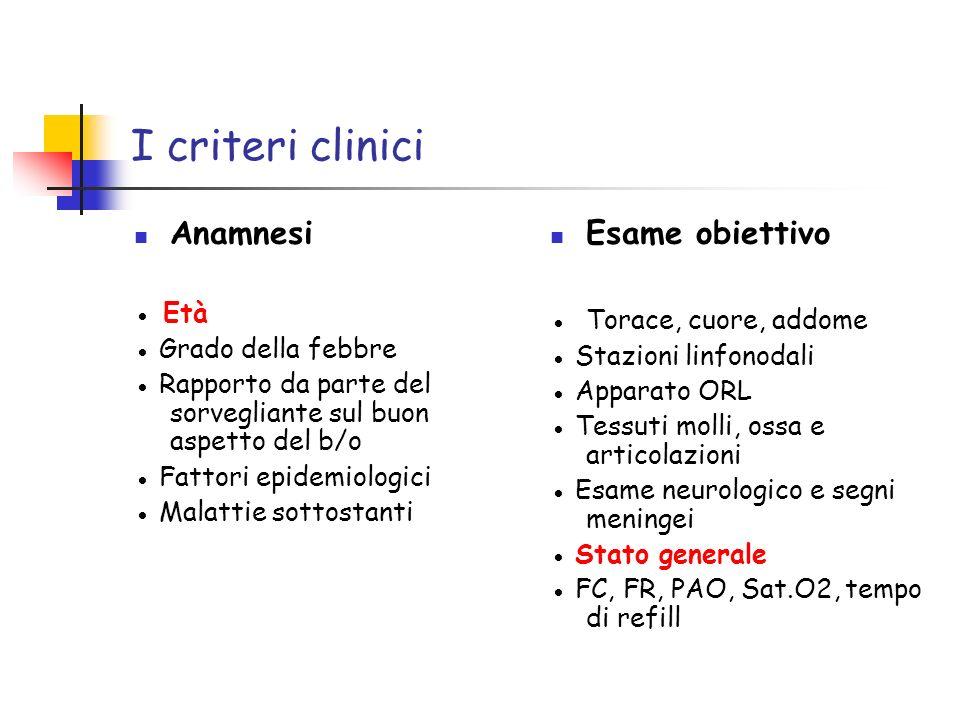 I criteri clinici Anamnesi Esame obiettivo ● Età ● Grado della febbre