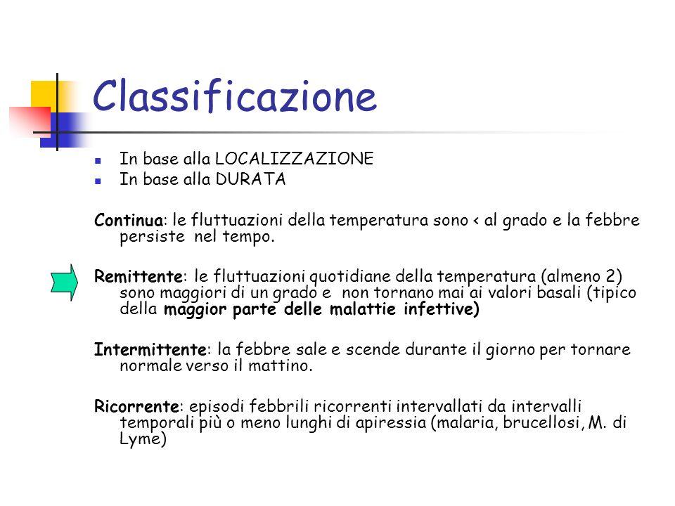 Classificazione In base alla LOCALIZZAZIONE In base alla DURATA