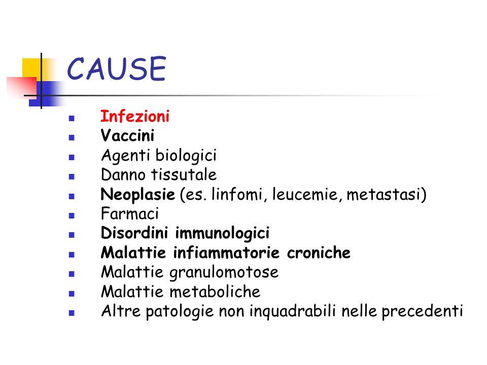 CAUSE Infezioni Vaccini Agenti biologici Danno tissutale