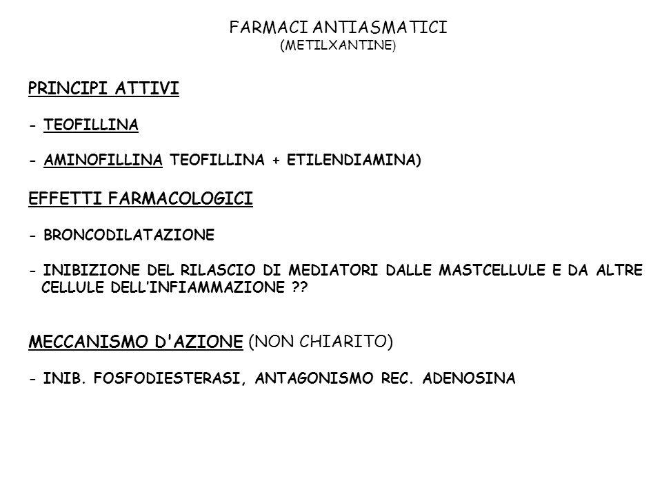 FARMACI ANTIASMATICI (METILXANTINE)