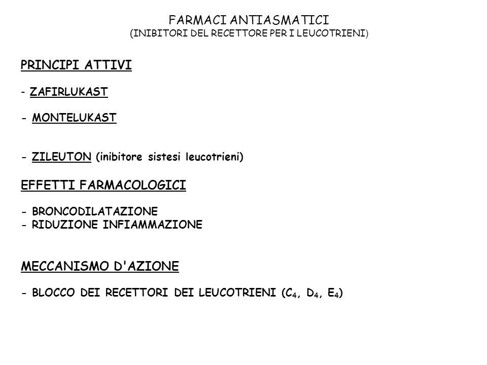 FARMACI ANTIASMATICI (INIBITORI DEL RECETTORE PER I LEUCOTRIENI)