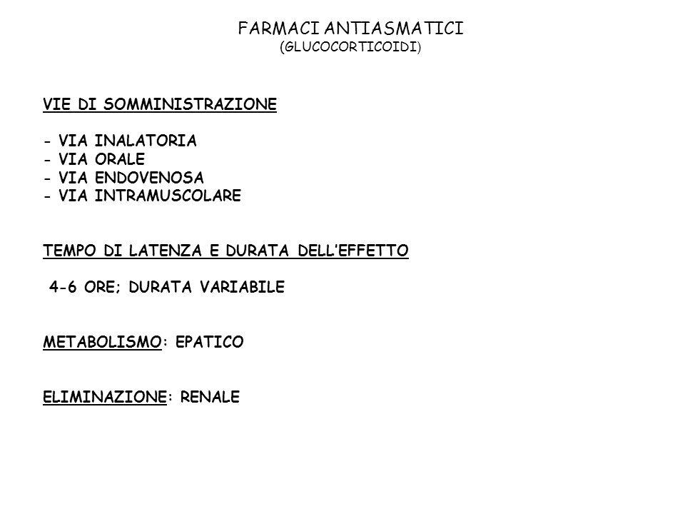 FARMACI ANTIASMATICI (GLUCOCORTICOIDI)