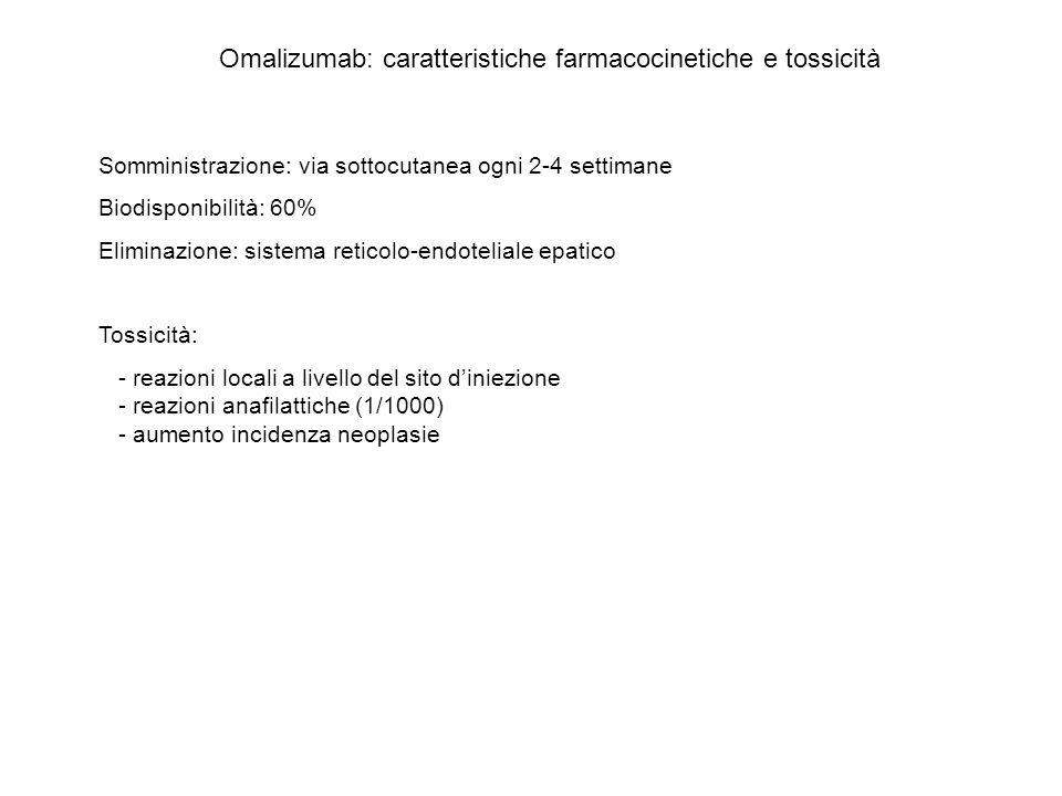 Omalizumab: caratteristiche farmacocinetiche e tossicità