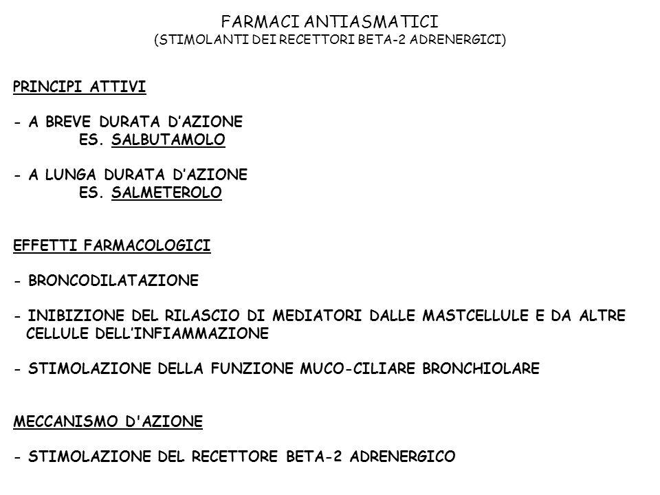 FARMACI ANTIASMATICI (STIMOLANTI DEI RECETTORI BETA-2 ADRENERGICI)