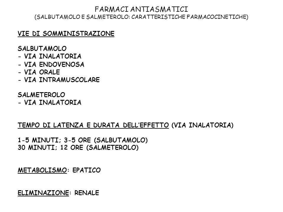 FARMACI ANTIASMATICI (SALBUTAMOLO E SALMETEROLO: CARATTERISTICHE FARMACOCINETICHE)