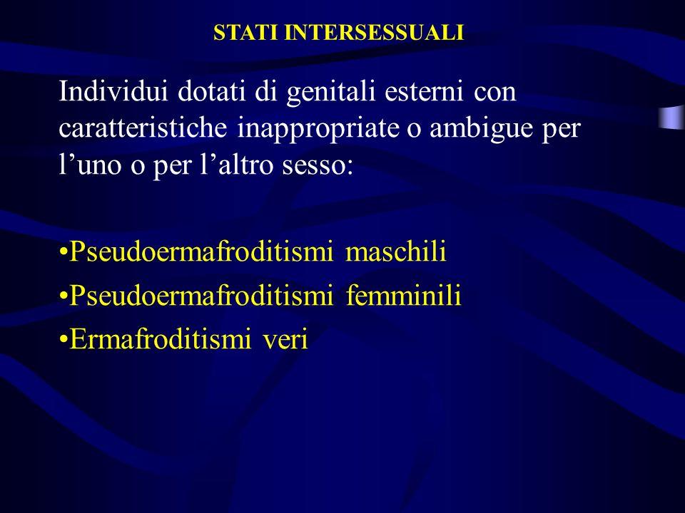 Pseudoermafroditismi maschili Pseudoermafroditismi femminili